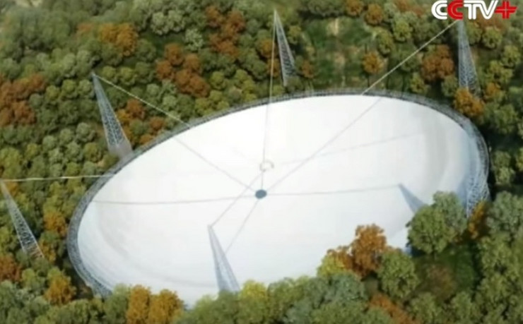 Kina teleskop sc cctv