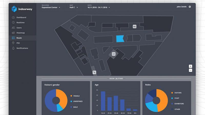 Indoorway - polska technologia poprawi wydajność fabryk i ułatwi codzienne zakupy