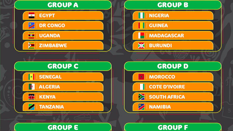 AFCON 2019 tournament