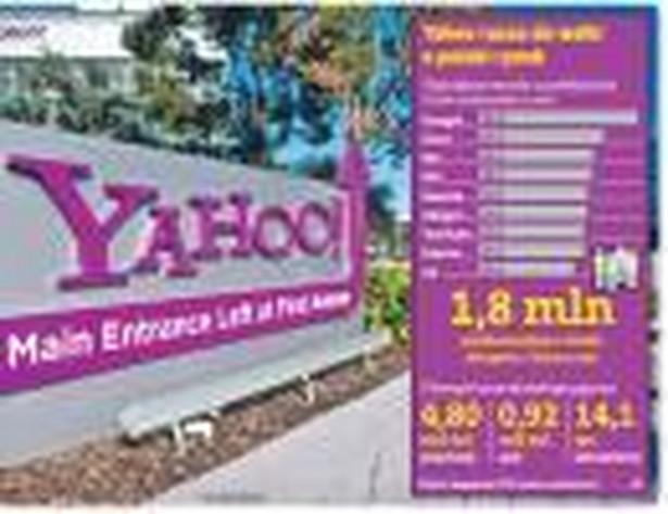 Yahoo rusza do walki o polski rynek