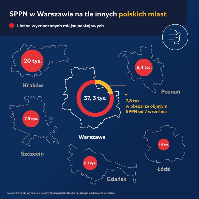 Strefa Płatnego Parkowania Niestrzeżonego w Warszawie