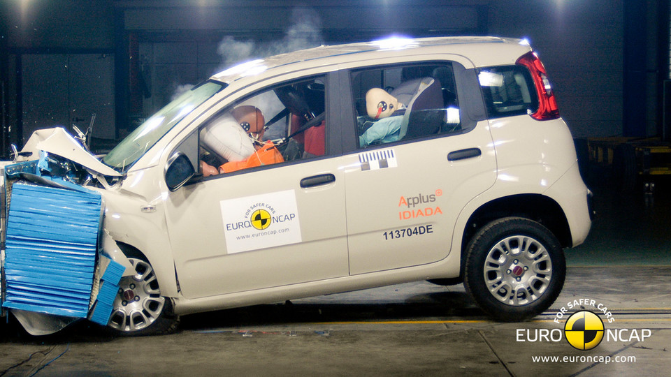 Fiat Panda III (od 2012 r.) - crash test