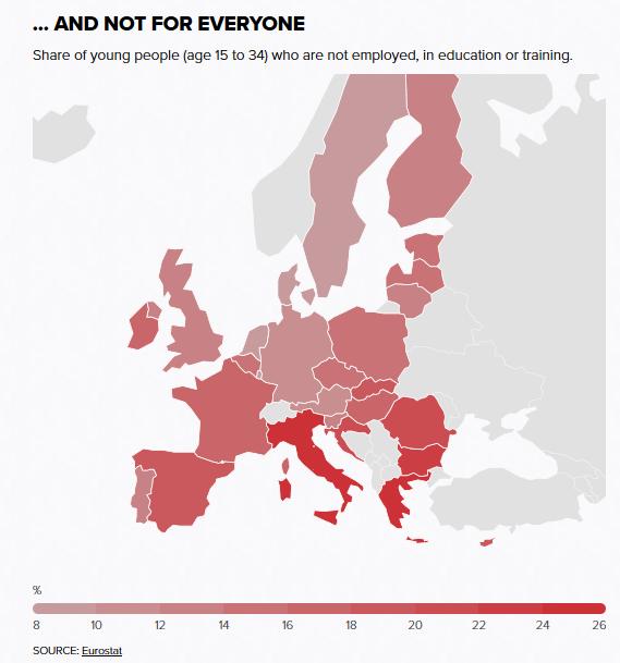 Odsetek młodych ludzi (w wieku od 15 do 34 lat), którzy nie są zatrudnieni, nie ucza się ani nie szkolą.