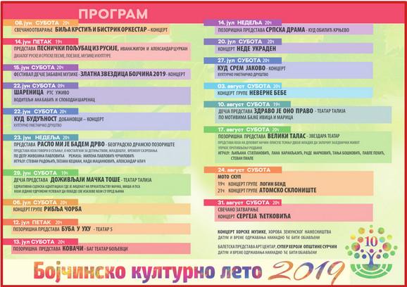 Program za ovogodišnje