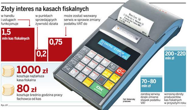Złoty interes na kasach fiskalnych
