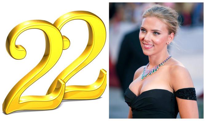 Simbolika datuma rođenja Skarlet Johanson