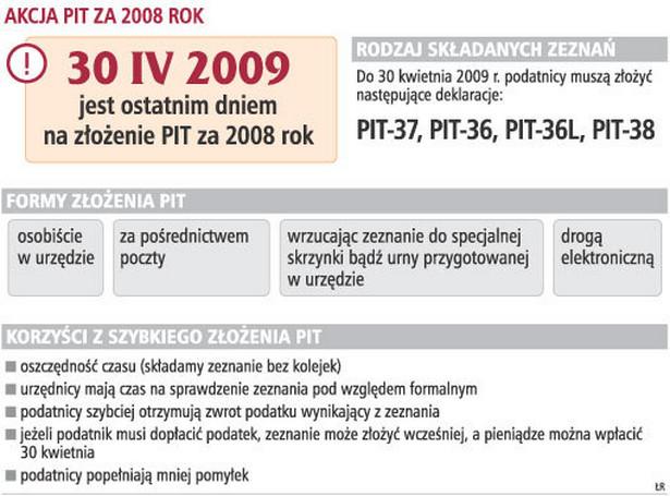 Akcja PIT za 2008 rok