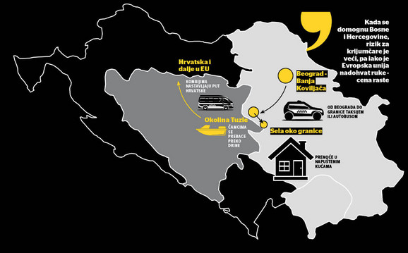 Od Beograda do granice taksijem ili autobusom, pa prenoće u napuštenim kućama