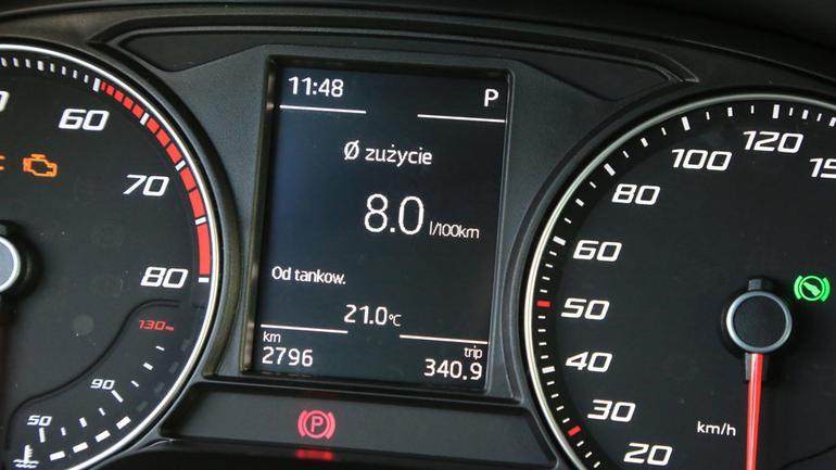 Seat mówi, że Ibiza 1.0 TSI/110 KM z DSG powinna palić 4,4 l/100 km.Nigdy się do tego wyniku nawet niezbliżyliśmy – realne spalanie podczasnormalnej jazdy wyniosło 7-8 l/100 km.