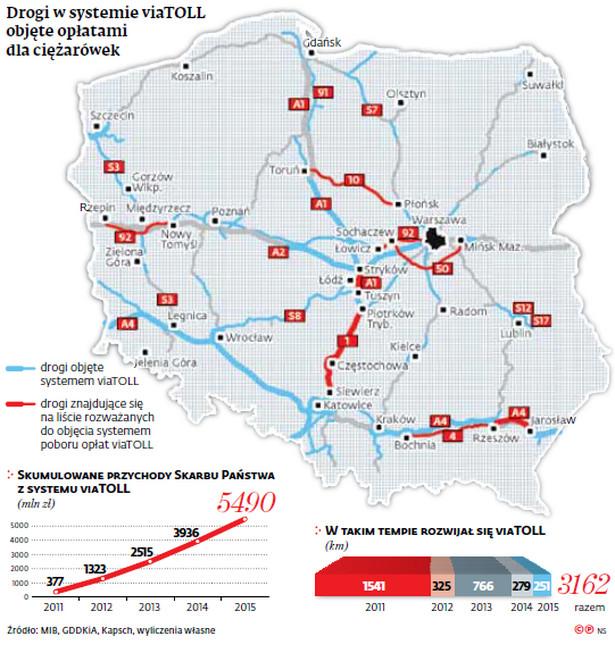 Drogi w systemie viaTOLL objęte opłatami dla ciężarówek