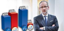 Szok! Wyborcy PiS nie wiedzą, kto walczy dla nich z pandemią