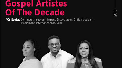 Here are the top 10 gospel Artists of the Decade (The 2000s)