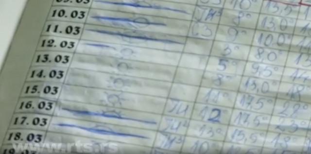 Lakijev meteo dnevnik
