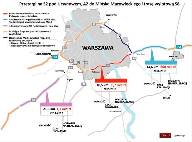 Przetargi na S2 pod Ursynowem, A2 do Mińska Mazowieckiego i trasę wylotową S8