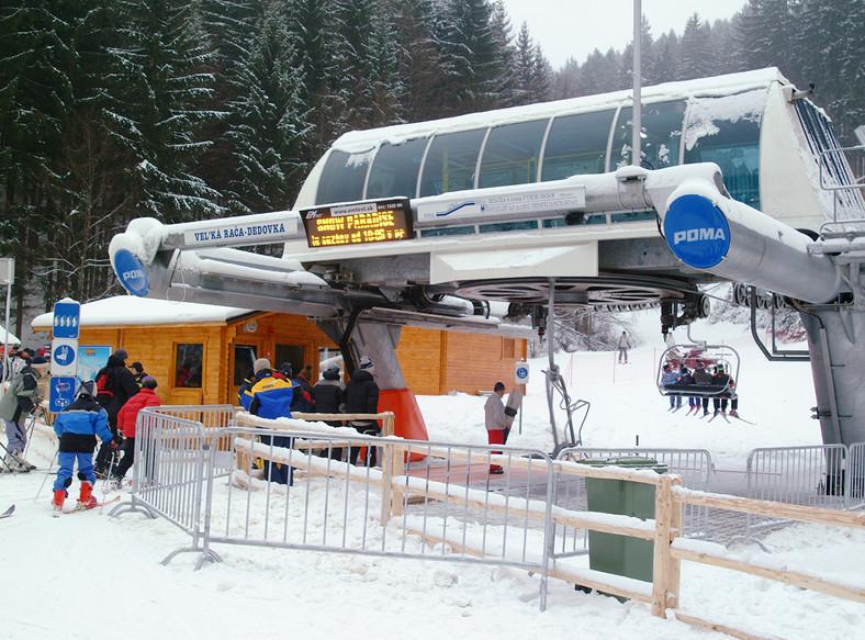 Wielka Racza: Rodzinne narty tuż za polską granicą