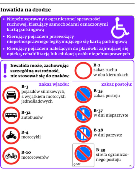 Inwalida na drodze