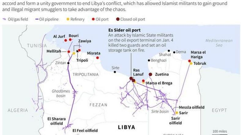 Libya's oil infrastructure and status of ports, with a chart on average daily oil production since 2007. Includes location of recent violence in the country.