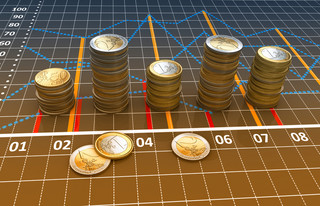 Giełdy światowe: Ceny akcji stale rosną