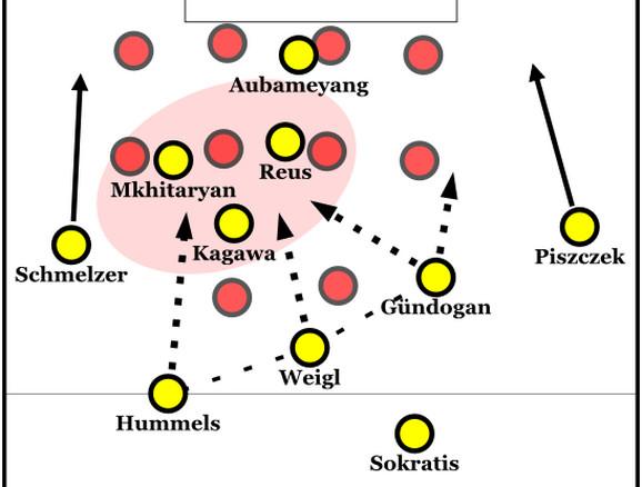 Jedna od grafika koje je Marić koristio u svojim blog-analizama