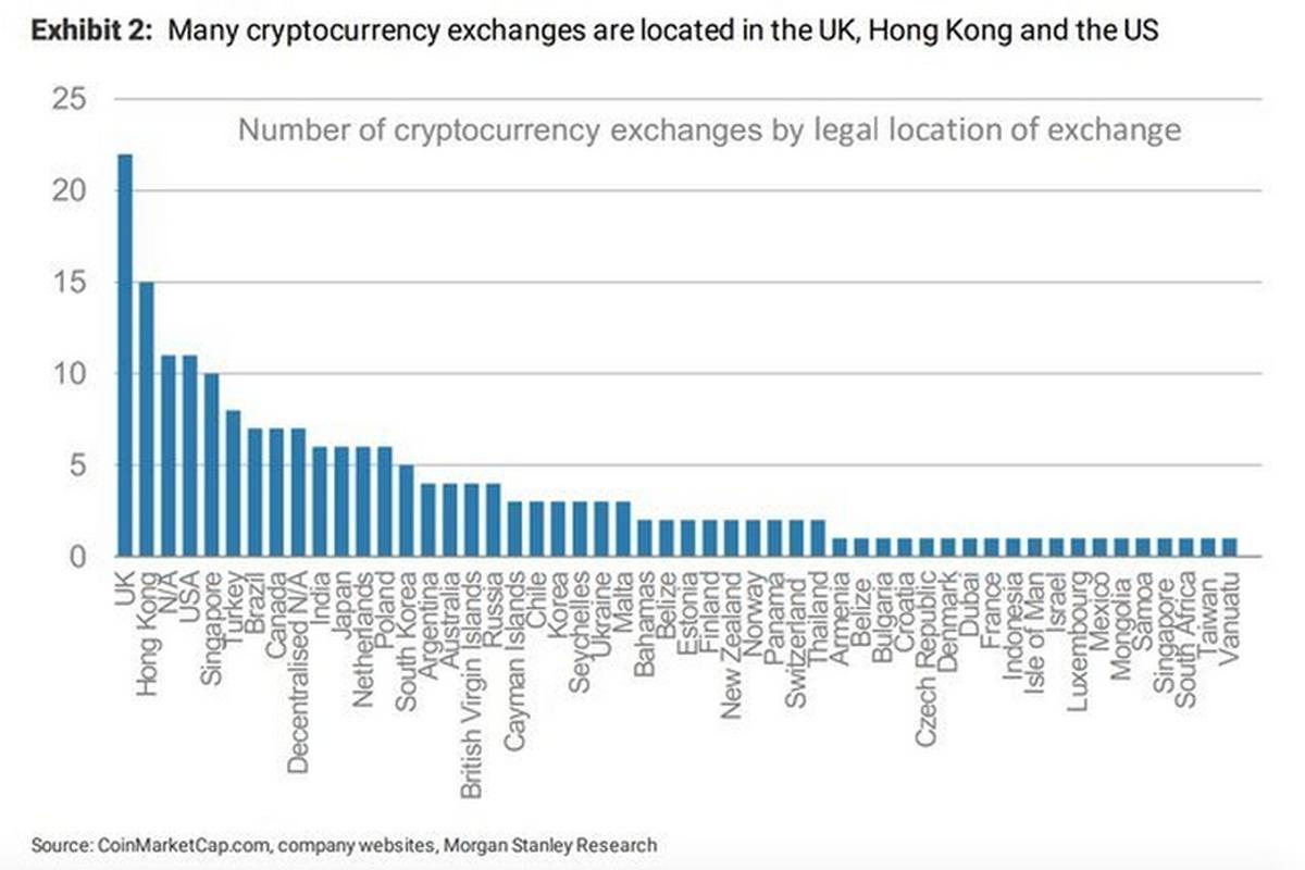 bitcoin trader indonezija