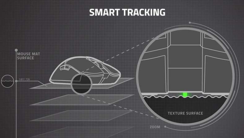 Ciekawą funkcją, jaką do tej pory nie było w myszach Razera, jest możliwość konfiguracji sensora myszy do podkładki. Razer uważa bowiem, że dzięki nowym technologiom, mysz potrafi wykryć odległość od nierównościach na podkładce i utrzymać w ten sposób precyzję sterowania. Możemy też ustawić wysokość, powyżej której mysz przestaje działać. Jeśli więc w ferworze walki podniesiemy nagle gryzonia, możemy być pewni, że nasza postać nie wykona żadnego głupiego ruchu. W Synapse możemy wybrać rodzaj podkładki Razera, której używamy i sensor myszy się automatycznie do niej dopasuje, a inne podkładki możemy sami sobie skalibrować. Różnic między funkcjonowaniem Basiliska V1 a V2 na tej samej podkładce jednak nie zauważyłem