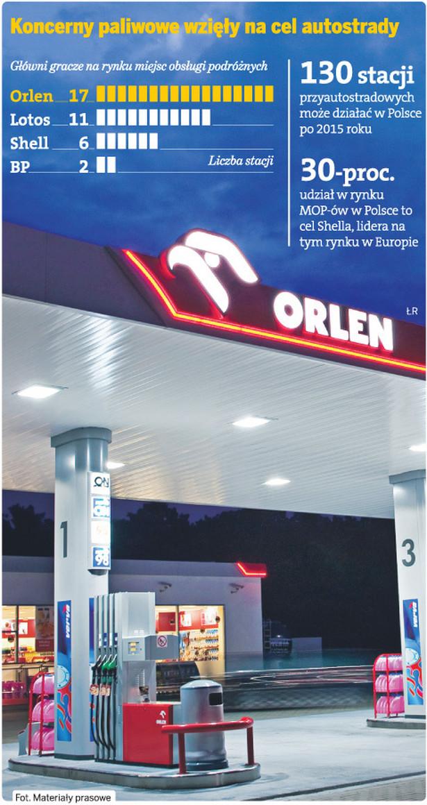 Koncerny paliwowe wzięły na cel autostrady