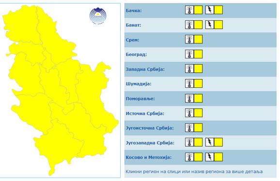 Zbog visokih temperatura koje će prelaziti 32. podeok, Republički hidrometeorološki zavod (RHMZ) izdao je žuti meteoalarm za teritoriju cele zemlje