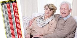 Co tam czternasta emerytura! Dzięki tej zmianie emeryci dostaną dodatkowo nawet 1900 złotych