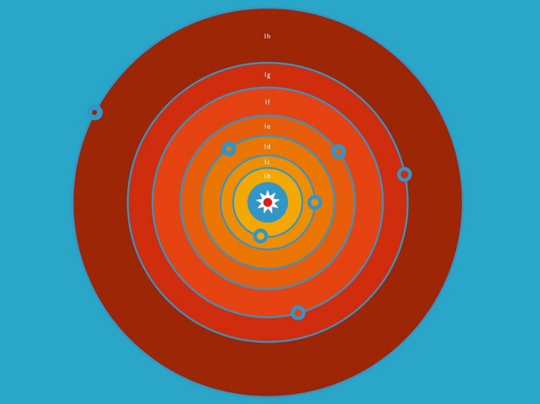 Ilustracja układu planetarnego wokół TRAPPIST-1