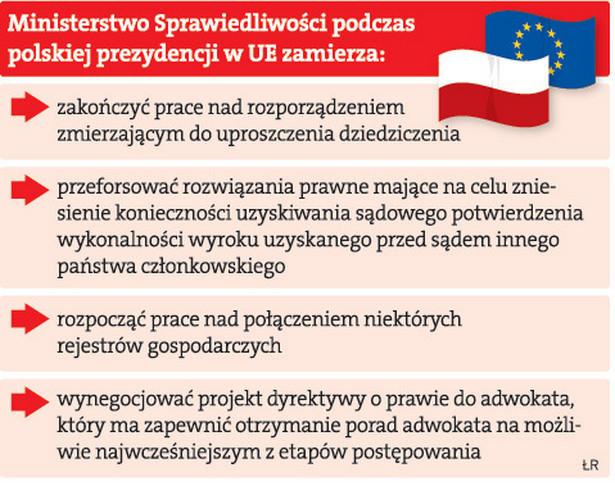 Ministerstwo Sprawiedliwości podczas polskiej prezentacji w UE zamierza