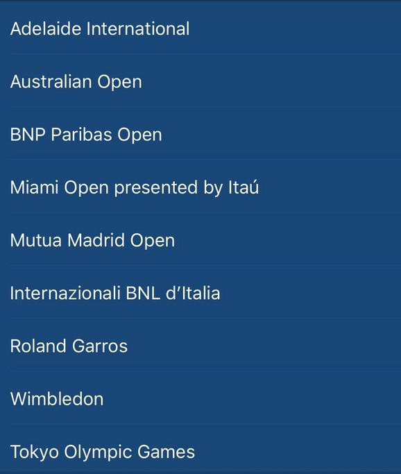 Lista turnira Novaka Đokovića