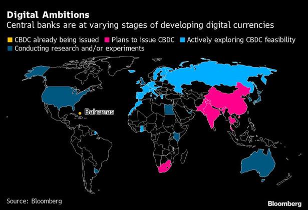 Prace nad wprowadzeniem cyfrowej waluty w poszczególnych krajach