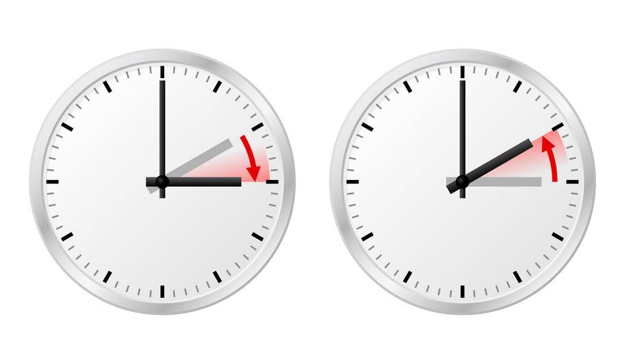 Przestawianie zegarków