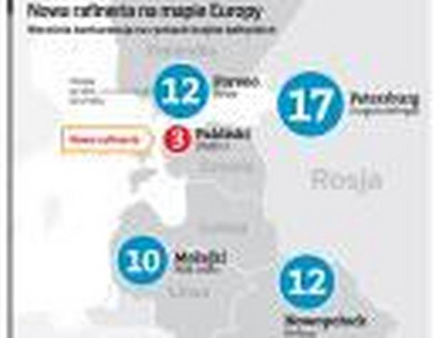 Nowa rafineria na mapie Europy