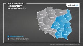 Wybory prezydenckie 2020: Trzaskowski wygrał w dziewięciu województwach, Duda w siedmiu [Exit Poll Ipsos]