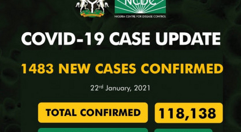 Coronavirus - Nigeria: COVID-19 update (22 January 2021)