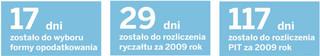 Za każdy litr oddanej krwi można odliczyć od dochodu 130 zł