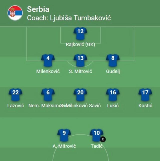 Sastav Srbije za Škotsku