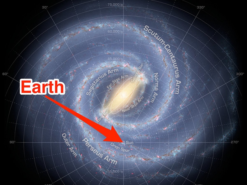 milky way galaxy sun solar system earth location nasa labeled 1200