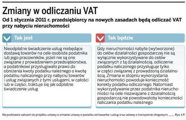 Zmiany w odliczaniu VAT