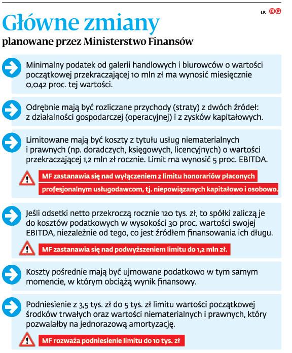 Główne zmiany planowane przez Ministerstwo Finansów