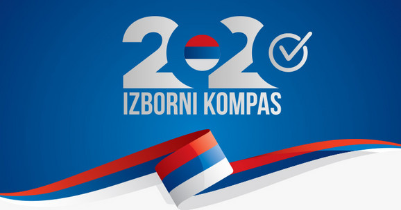 izborni kompas 2020