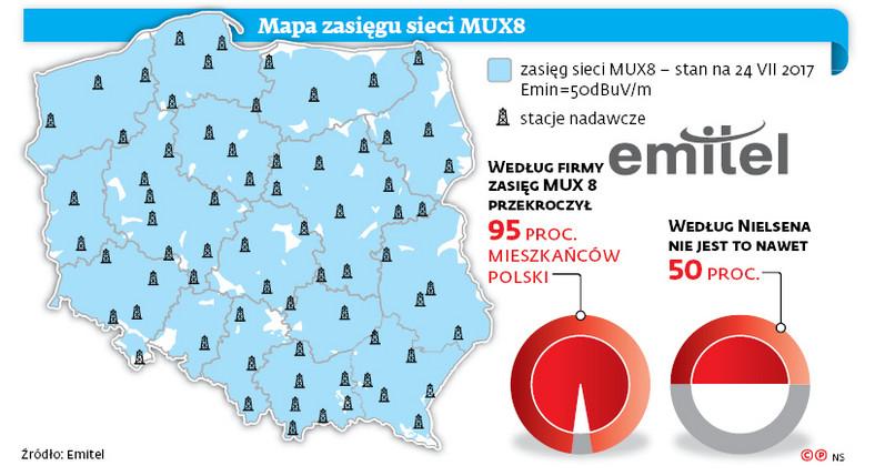 Mapa zasięgu sieci MUX8