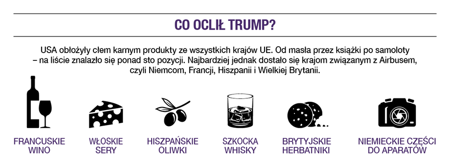 Co oclił Trump?