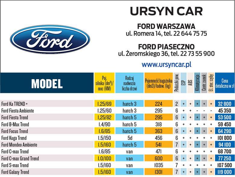 Ursyn Car