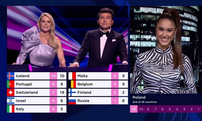 Eurowizja 2021. Ida Nowakowska