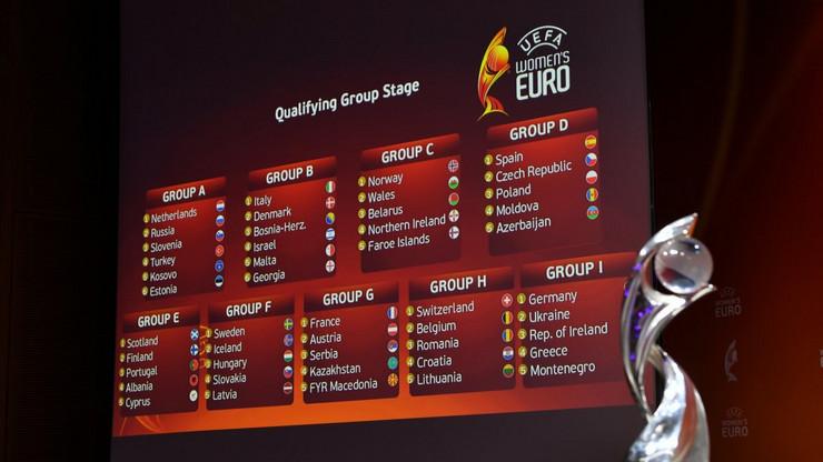 Žreb za žensko fudbalsko Evropsko prvenstvo
