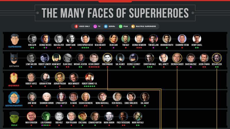 Superbohaterowie o wielu twarzach (fot. pokies.net.au)
