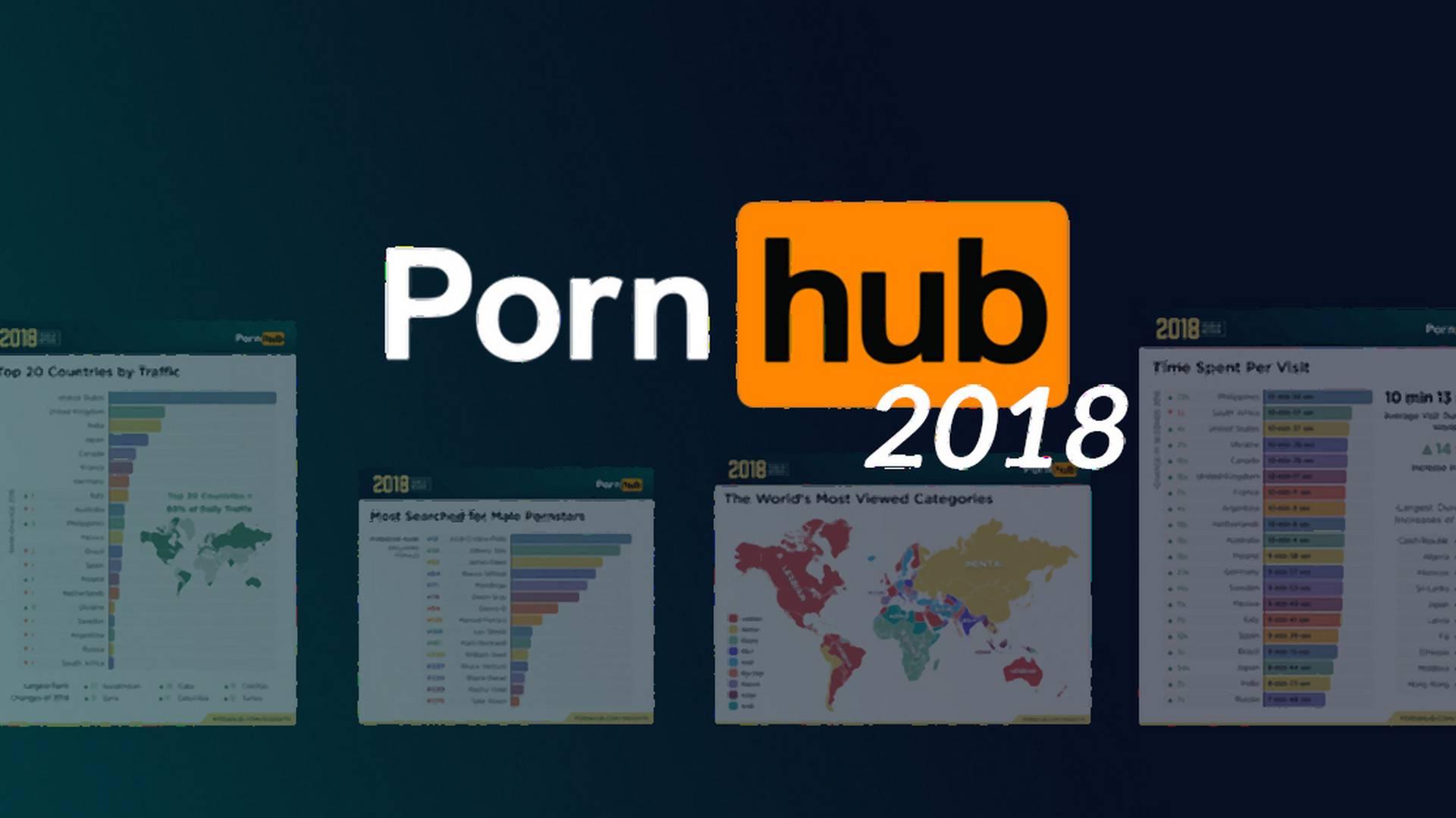 Mobil pornhub