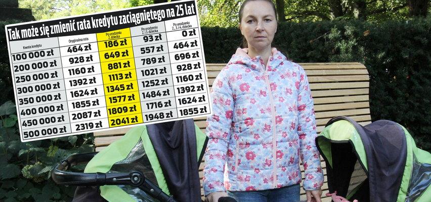 Za dzieci rata niższa nawet o 500 zł! Znamy szczegóły nowego programu mieszkaniowego rządu